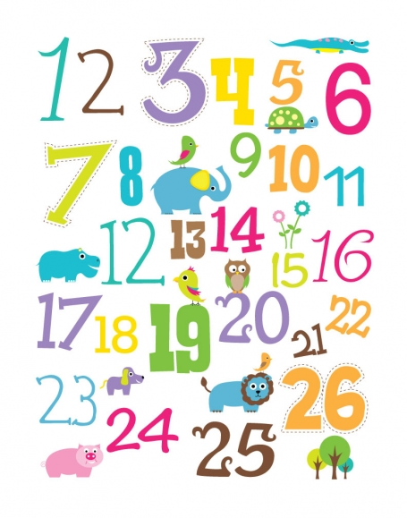 Colorful Numbers Wall Art